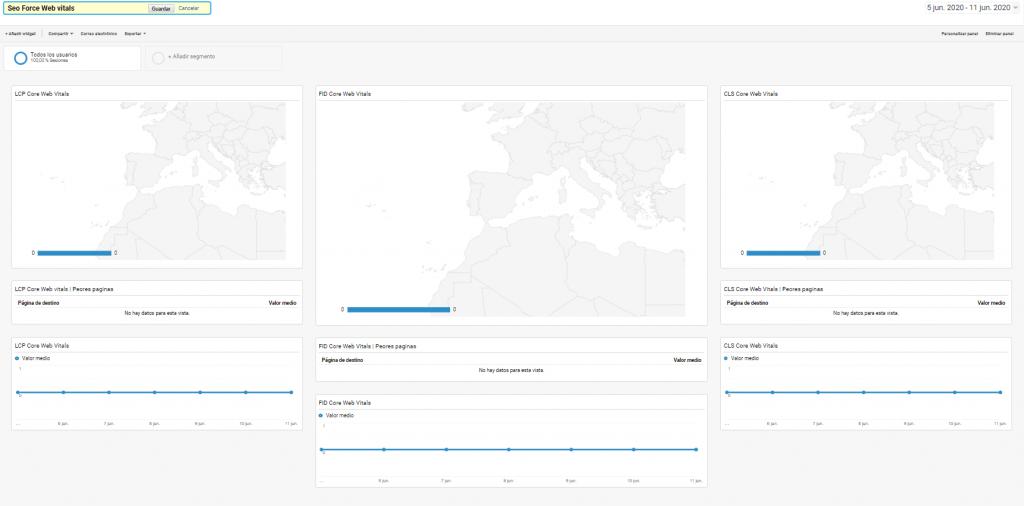 Core Web Vitals: primeras impresiones y guía de visualización-uso de datos 5